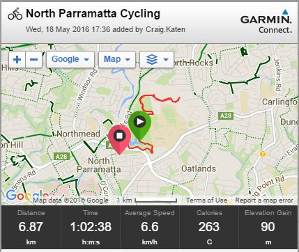 Lake Parramatta Night Ride